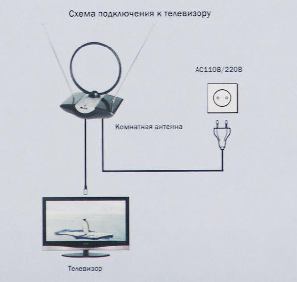 Антенна телевизионная AV-958 (General Satellite).  Индикаторы питания ВКЛ./ВЫКЛ.  Встроенный усилитель с высоким...